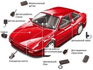 продажа и установка автосигнализаций в Сургуте