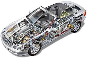 бесплатная диагностика автомобилей в Сургуте - электроника, ходовая, уровень жидкостей